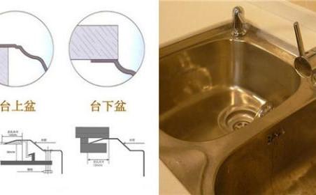 厨房水槽下的导尿管的安装步骤